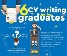 resume writing tips for freshers
